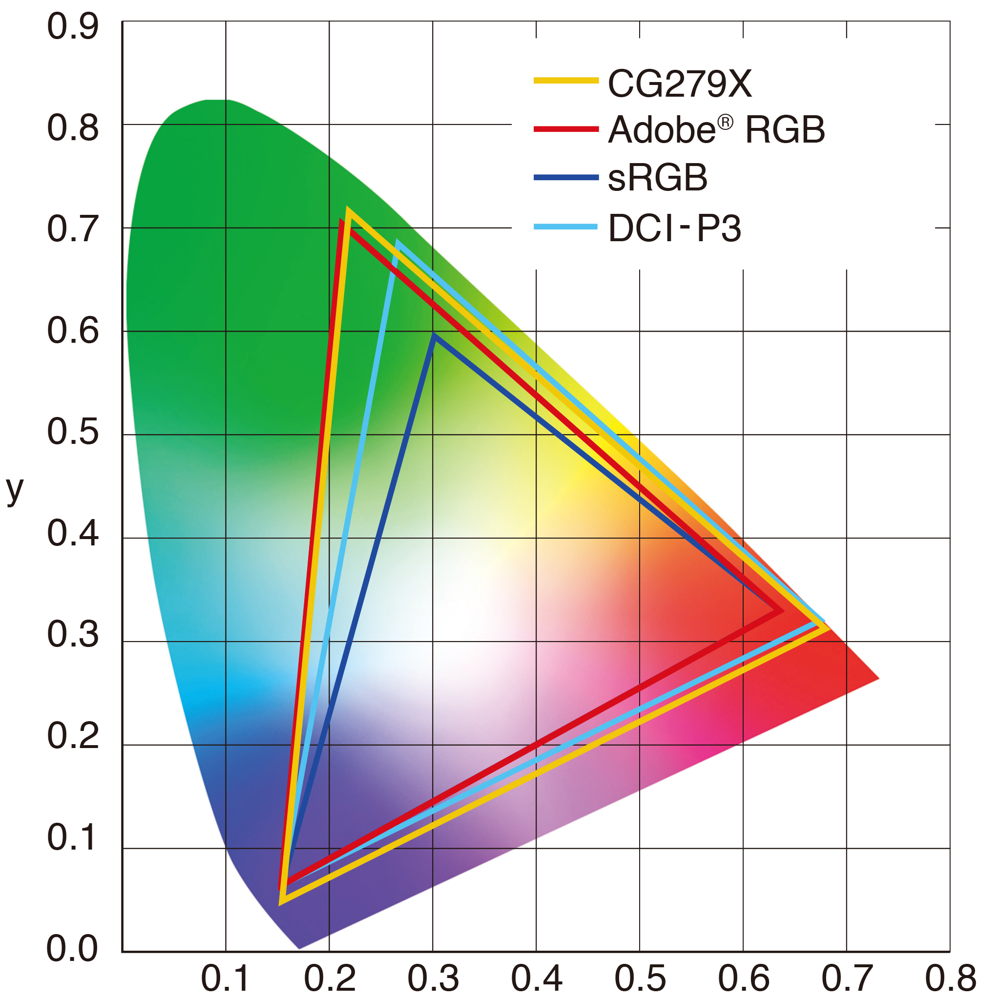 cg279x-color-modes.jpg