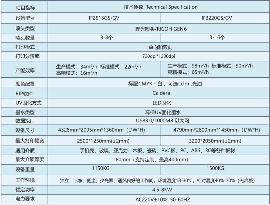 平板机InnoHue IF2513GS/IF3220GS产品参数